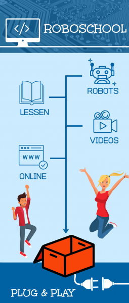 Infographic Roboschool